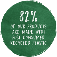 Recycle and Be Rewarded at Kiehl's 2