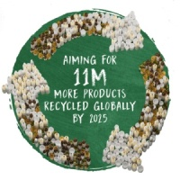 Recycle and Be Rewarded at Kiehl's 3